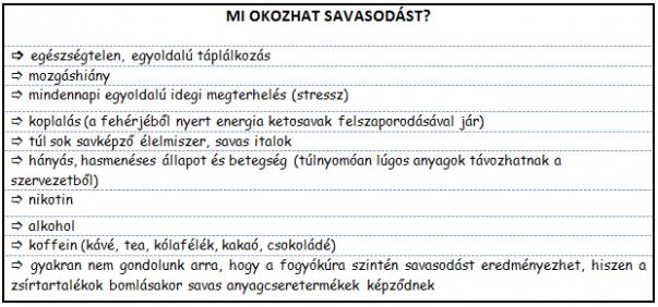 sav-bázis