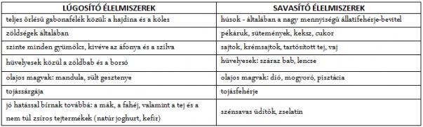 sav-bázis2